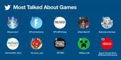 Twitter & Gaming: il 2020 l'anno dei Tweet