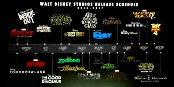 Disney conquista il mercato Cinematografico
