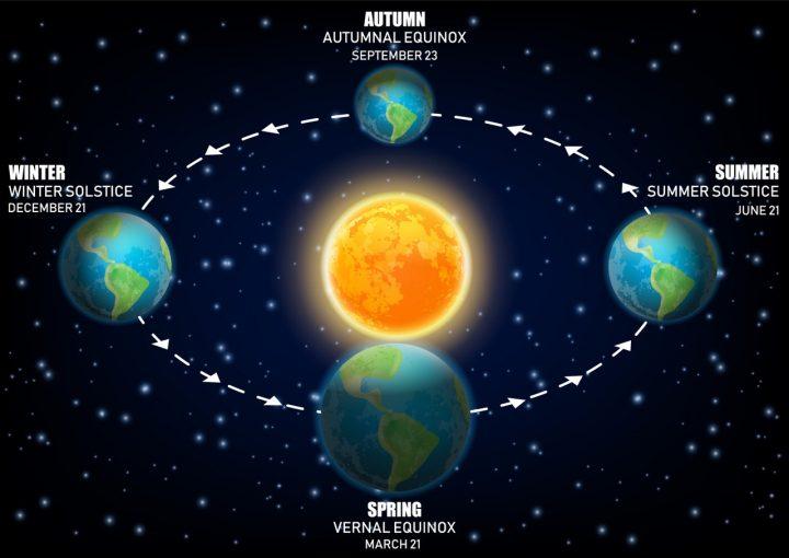 Equinozio di Primavera tra scienza e leggenda
