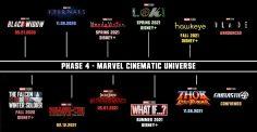 Marvel Studios celebra la sua Saga