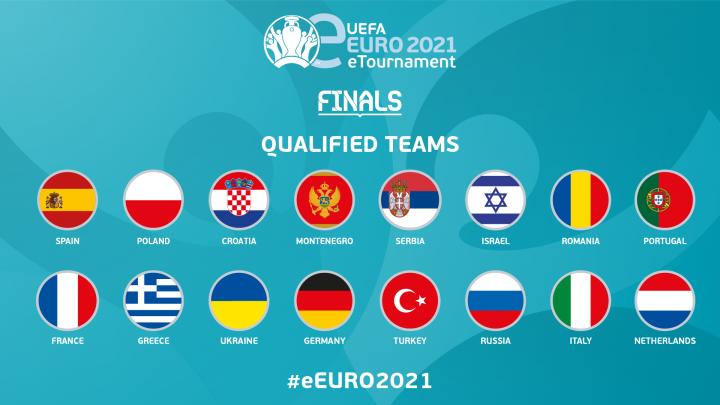Le finali di UEFA eEURO 2021 iniziano domani, giovedì 8 luglio – eFootball PES 2021